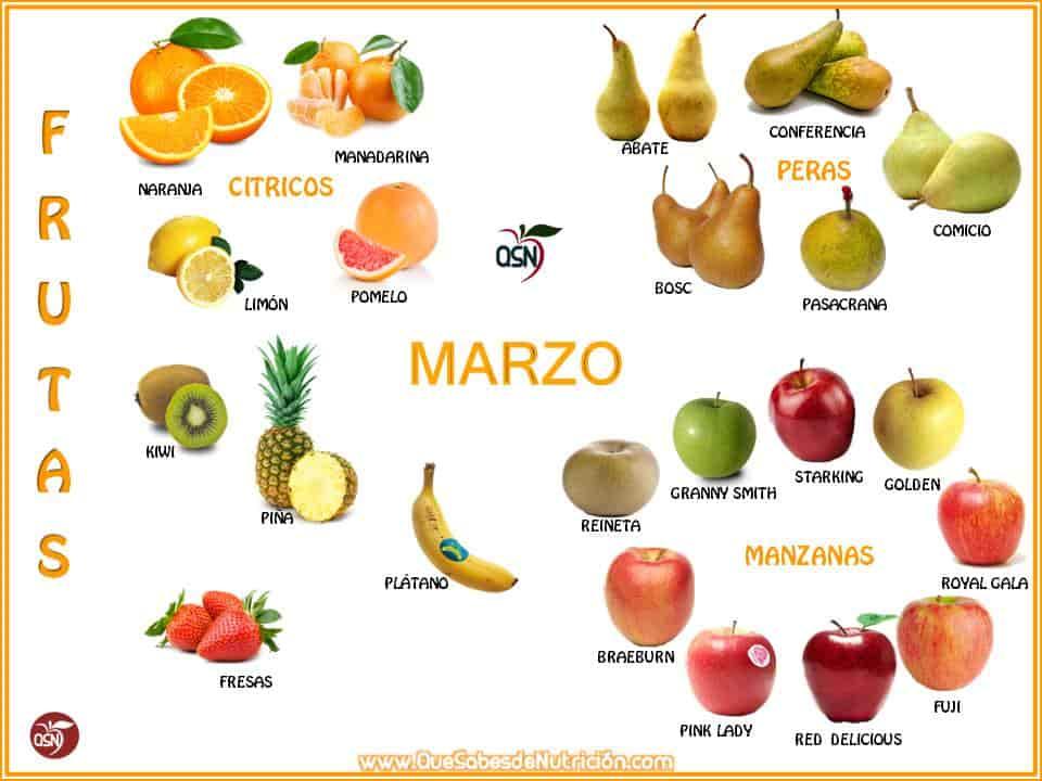 QSN: Frutas y verduras mes a mes