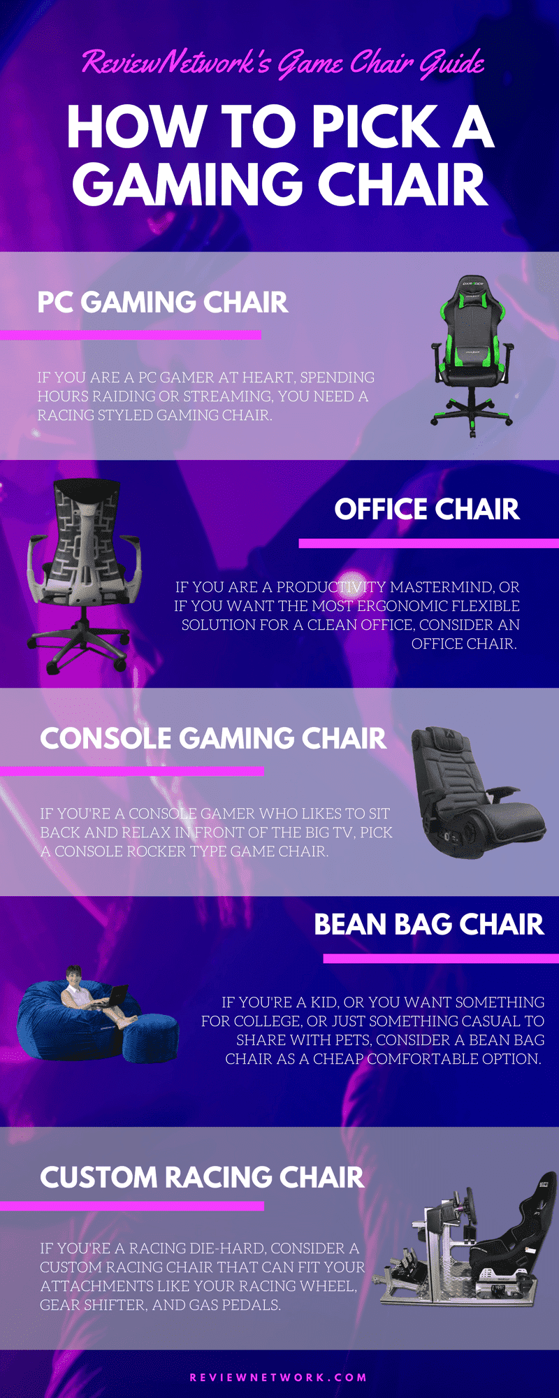 What's the Best Gaming Chair in 2018? #infographic