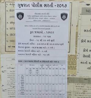 ગુજરાત પોલીસ ભરતી 2017