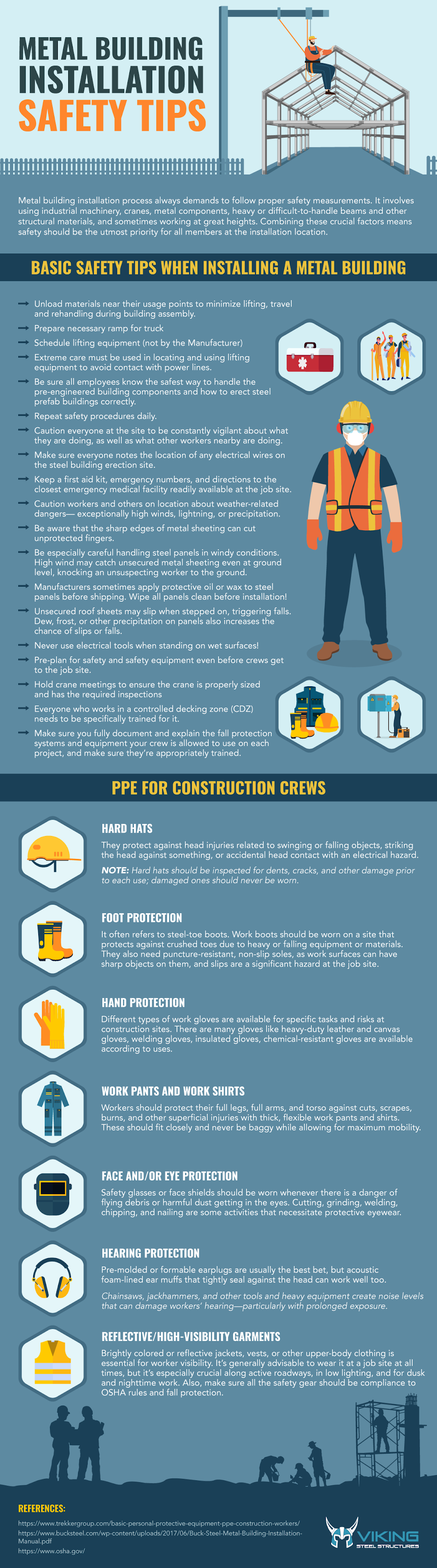 Metal Building Installation Safety Tips #infographic #Construction #infographics #Metal Building #Safety Tips