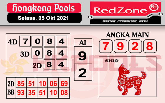 Redzone HK Selasa 05 Oktober 2021 -