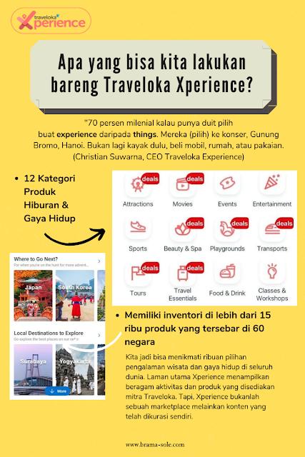 apa sebenarnya Traveloka Xperience itu?