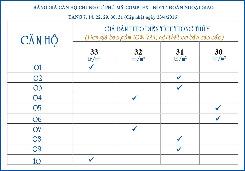 Công bố giá chính xác tại căn hộ chung cư Phú Mỹ Complex - N01T4 Ngoại giao Đoàn