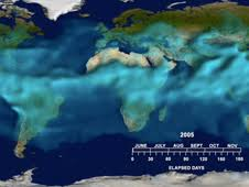 Global Warming: The Role of Water Vapor