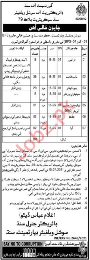 Directorate of Social Welfare Sindh Secretariat