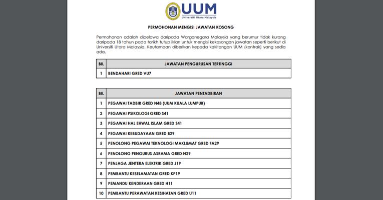 Jawatan Kosong di Universiti Utara Malaysia UUM 2019