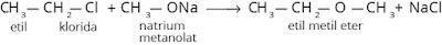 Reaksi pembuatan Eter Dengan sintesis Williamson