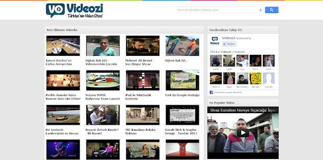 Videozi Blogger Video Teması