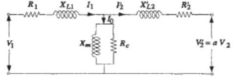 Open Circuit and Short Circuit Tests of Transformer ~ your