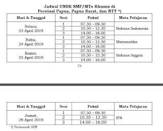 Jadwal UNBK 2019 SMP MTs