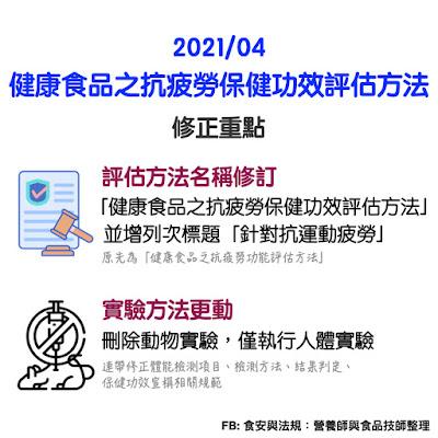 台灣營養師Vivian【法規懶人包】健康食品之抗疲勞保健功效評估方法