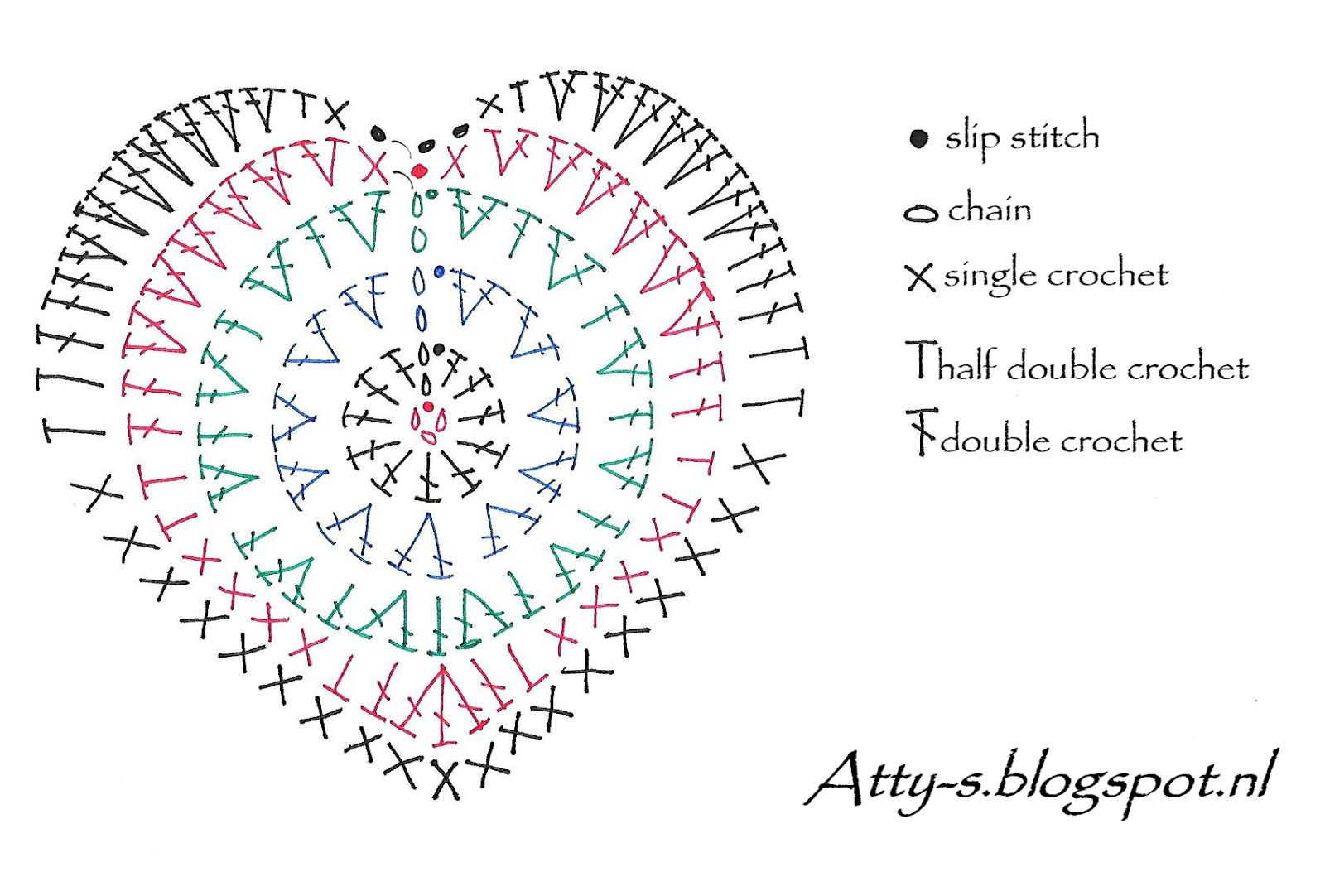 Diagram Crochet Coaster Wiring Diagrams Symbols Atty 39s Heart Pattern