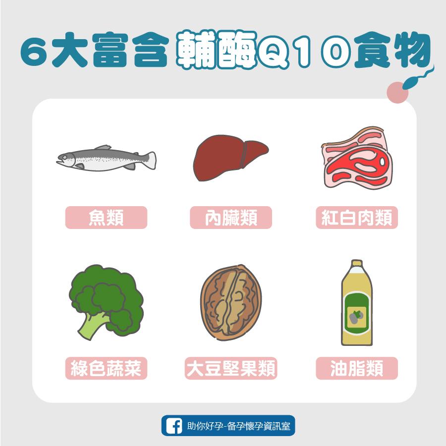 6大富含輔酶Q10食物 Q10 Q10食物 coQ10