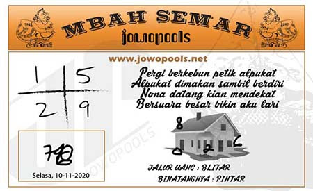 Prediksi Mbah Semar HK Selasa 10 November 2020