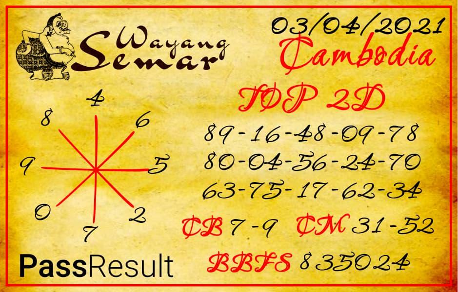 Prediksi Wayang Semar - Rabu, 3 April 2021 - Prediksi Togel Cambodia