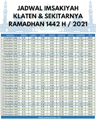 jadwal imsakiyah ramadhan 2021 klaten