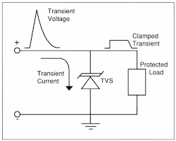 Transient Voltage Suppression Diode  Protection