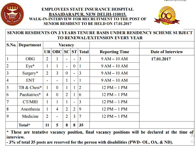 esic.nic.in Delhi Recruitment