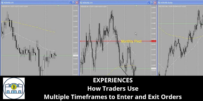 EXPERIENCES: How Traders Use Multiple Timeframes to Enter and Exit Orders