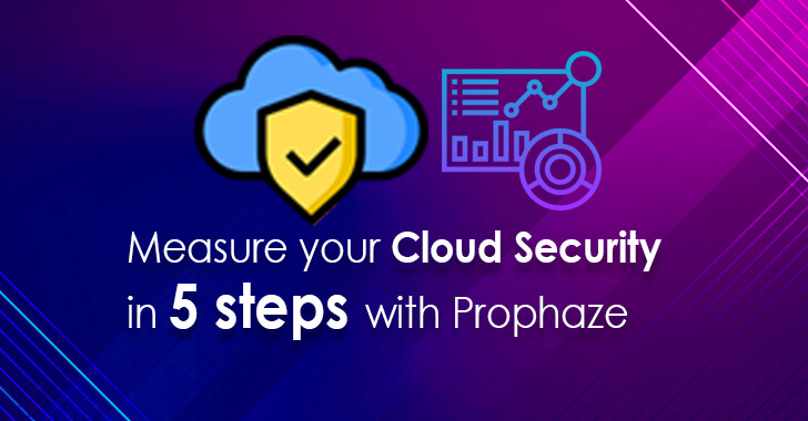 Cloud Security with Prophaze