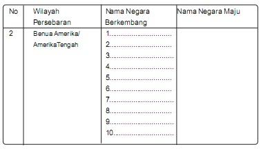 Soal Ips Kelas 9 Smp Bab 1 Semester 1 Materi Ajar