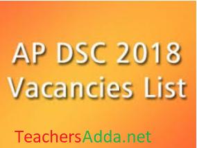 DSC-2018- Meeting on 26.09.2018-complete particulars of DSC vacancies-Regarding.,Rc.768