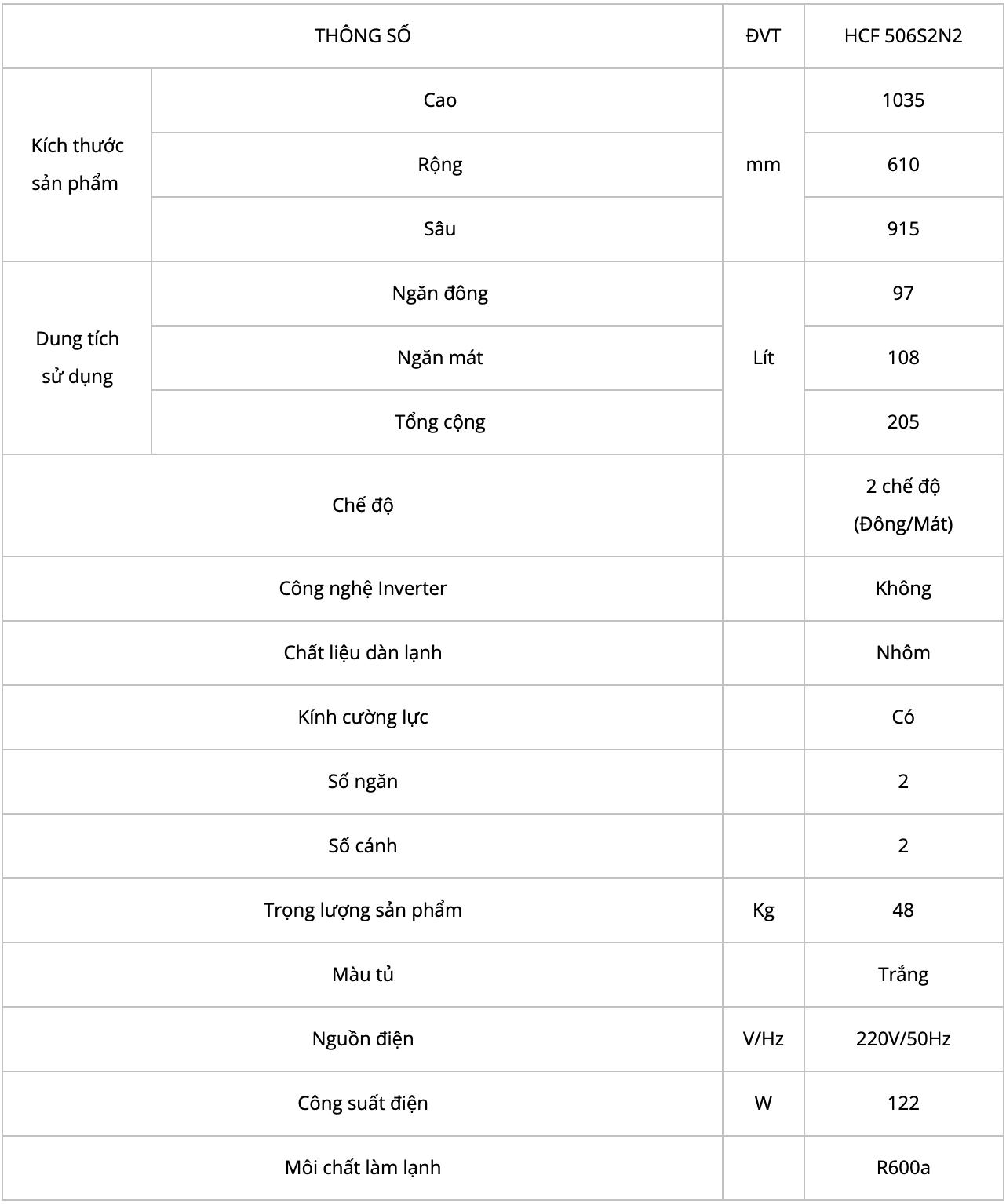 Thông số kỹ thuật Tủ đông Hòa Phát 2 ngăn 2 Chế độ HCF 506S2N2