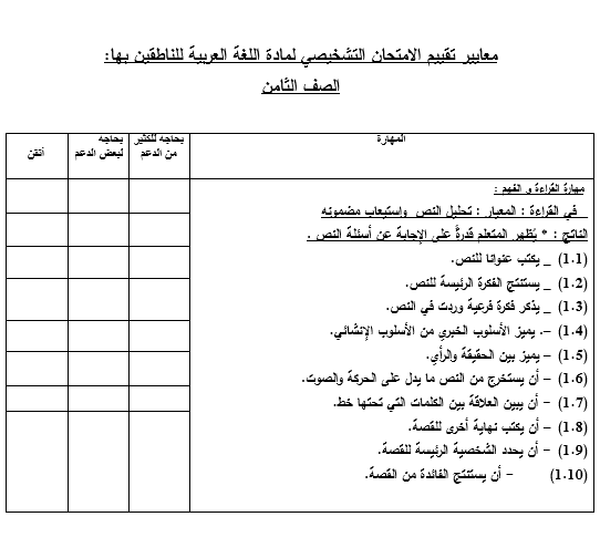 امتحان تشخيصي في اللغة العربية للصف الثامن الفصل الدراسي الاول 2018-2019