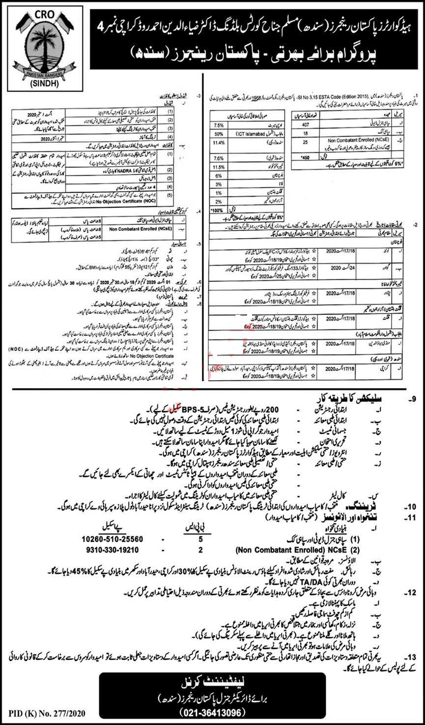 450 Jobs in Pakistan Rangers Sindh Jobs 2020 for Sepoy & Sepoy Cook