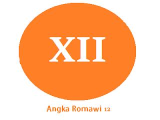 Angka Romawi 12 Lengkap dengan Penjelasannya