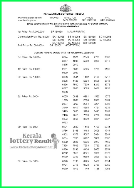 Kerala Lottery Result 04-02-2020 Sthree Sakthi SS-195