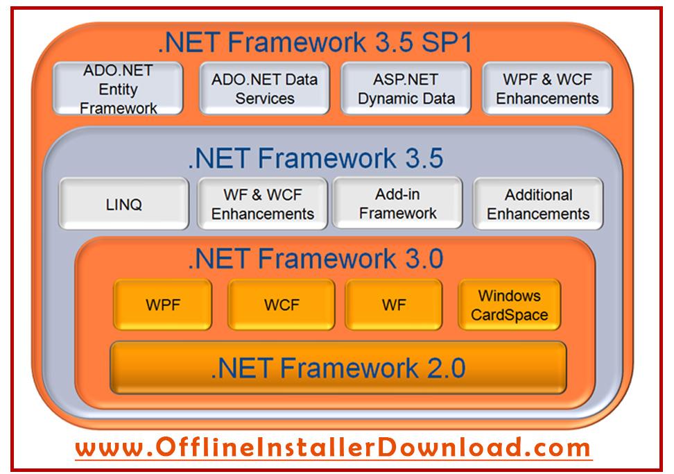 Net Framework 2.0 Download