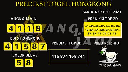 Prediksi Togel Angka Jitu Hongkong Sabtu 17 Oktober 2020
