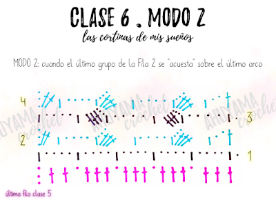 imagen diagrama patron ahuyama crochet