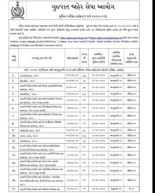 GPSC 2020-21 EXAM CALENDAR DECLARED DOWNLOAD PDF