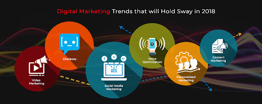 Digital Marketing Trends that will Hold Sway in 2018 - Los Angeles SEO - Web Design Company - Mobile Apps | ClapCreative