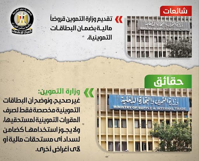 تحديث بيانات بطاقة التموين موقع دعم مصر | تقديم طلب التظلم من الحذف – تظلمات التموين المرحلة الرابعة
