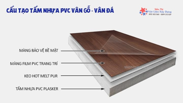 Vì sao tấm ốp PVC được ứng dụng rộng rãi?