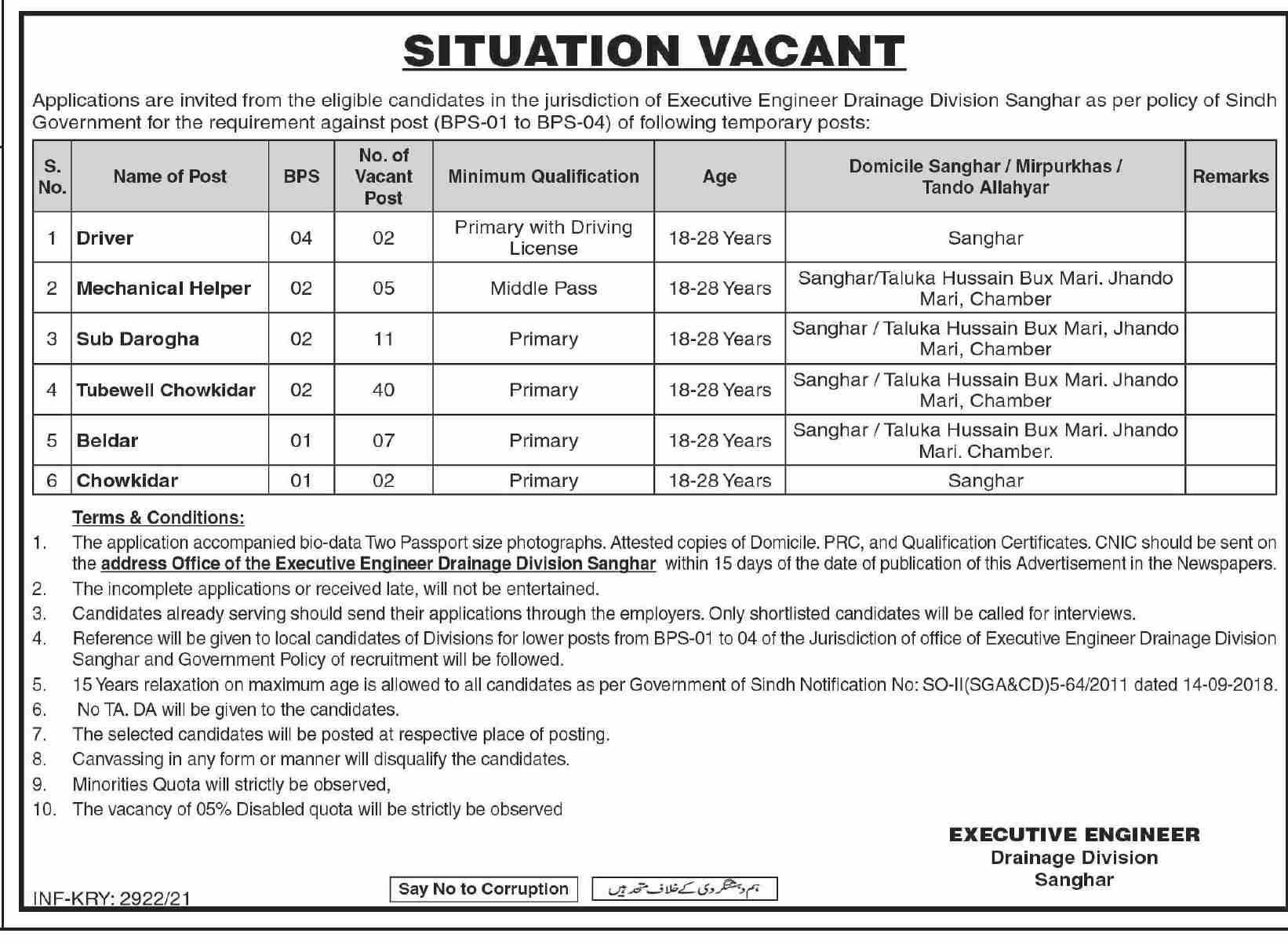Executive Engineer Office Drainage Division Sanghar Jobs 2021 in Pakistan