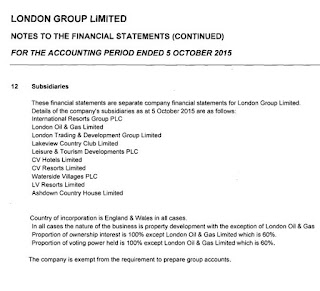 List of Companies owned by LONDON POWER MANAGEMENT LIMITED