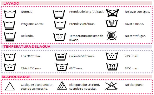 simbolos del lavado