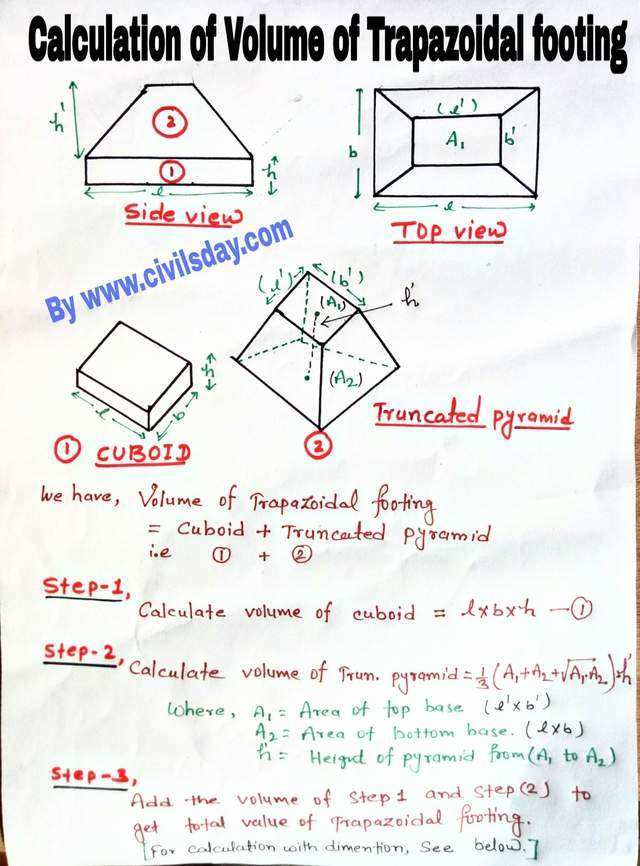 How to calculate the volume of trapezoidal footing easily?