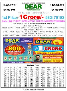 Nagaland State Lottery Result Today 11.08.2021,1pm