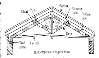 Types Various Trusses, Trusses, Various Trusses, King-post, truss, Queen post truss, Types of Trusses, The first 8 types are essentially wooden trusses, Mansard truss, Truncated truss, Bel-fast truss, Steel truss, Composite trusses,