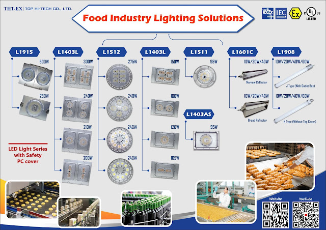 Food Industry Lighting Solutions (10W~500W)_THT-EX