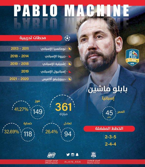 Oficial: Al-Ain, Pablo Machín nuevo entrenador