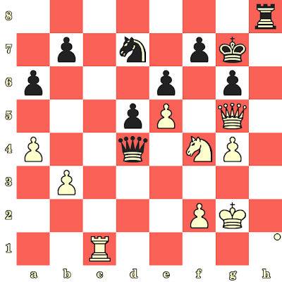 Les Blancs jouent et matent en 4 coups - Wenjun Ju vs Anna Zatonskih, Khanty Mansyisk, 2012