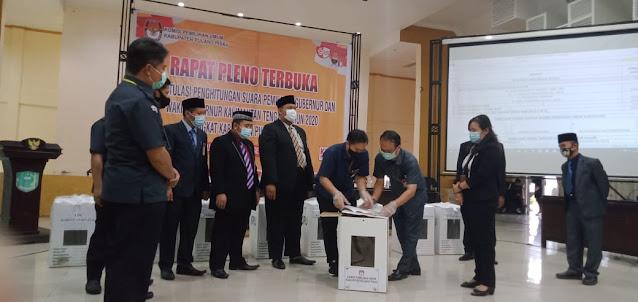 KPU Pulang Pisau Gelar Pleno Terbuka Rekapitulasi Penghitungan Suara