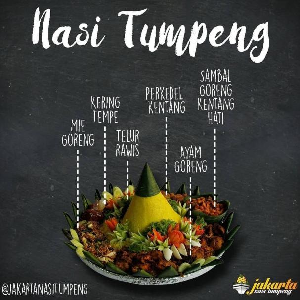 Rekomendasi Pesan Nasi Tumpeng di Senayan