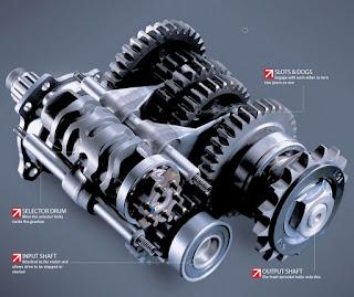 14 Komponen Transmisi Manual Sepeda Motor + Fungsinya - AutoExpose